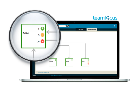 teamfocus task management benefits